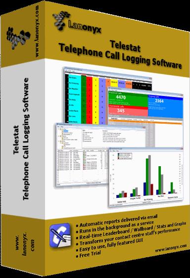 Asterisk Call Logging Software